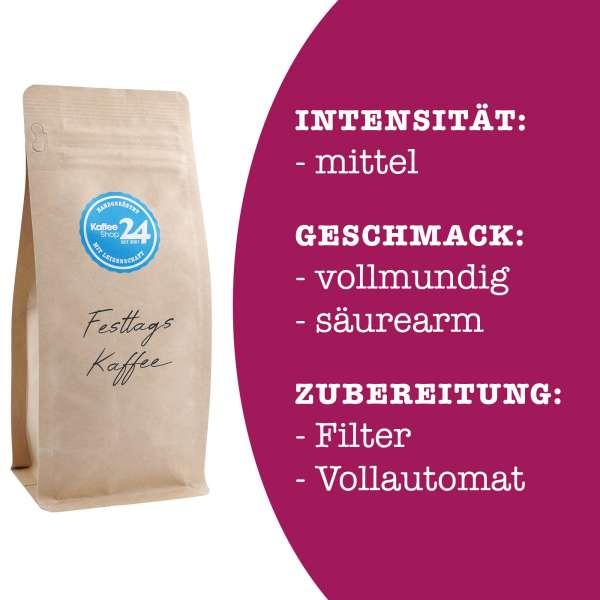 Festtags Kaffee