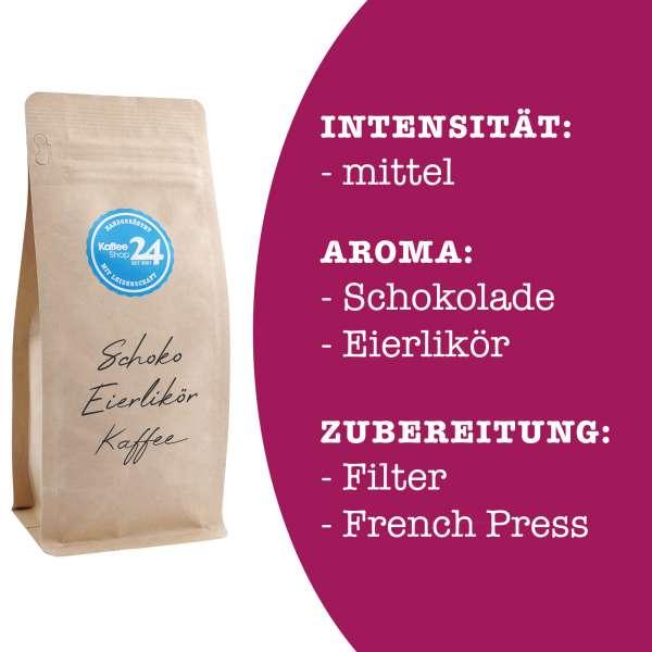 Schoko-Eierlikör Kaffee