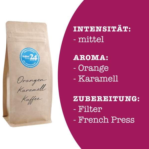 Orangen-Karamell Kaffee