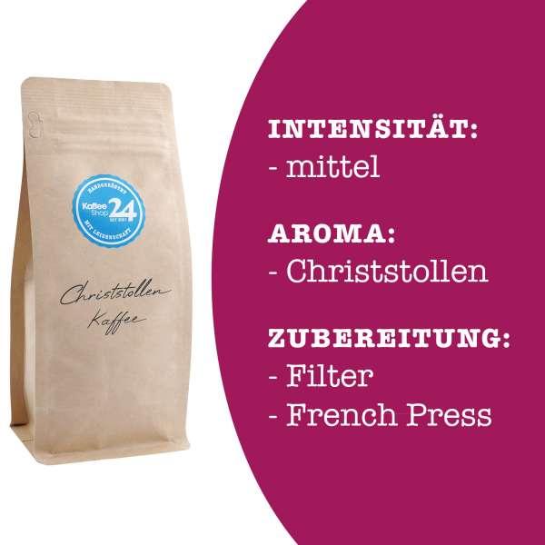 Christstollen Kaffee